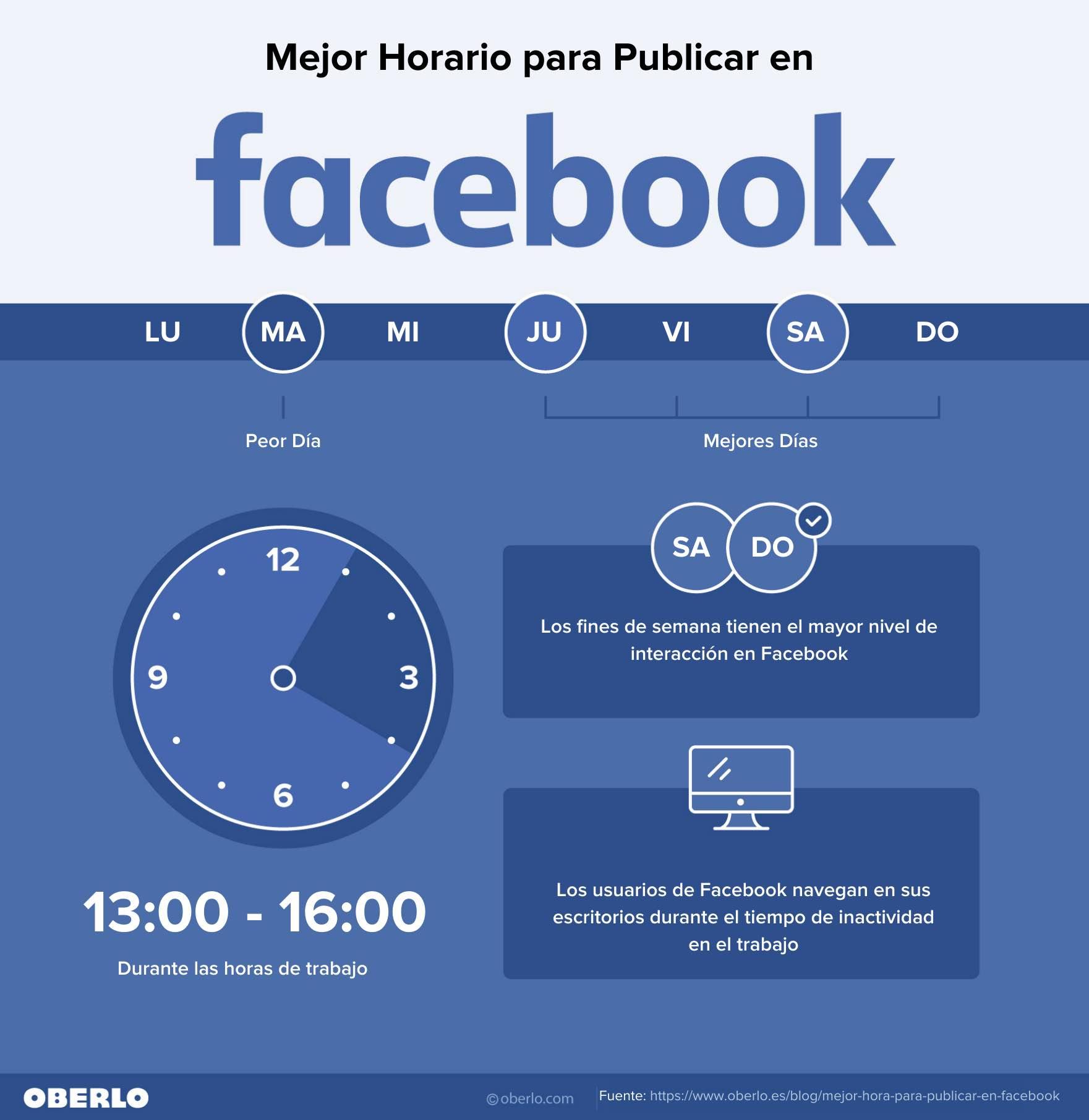 hora publicar facebook