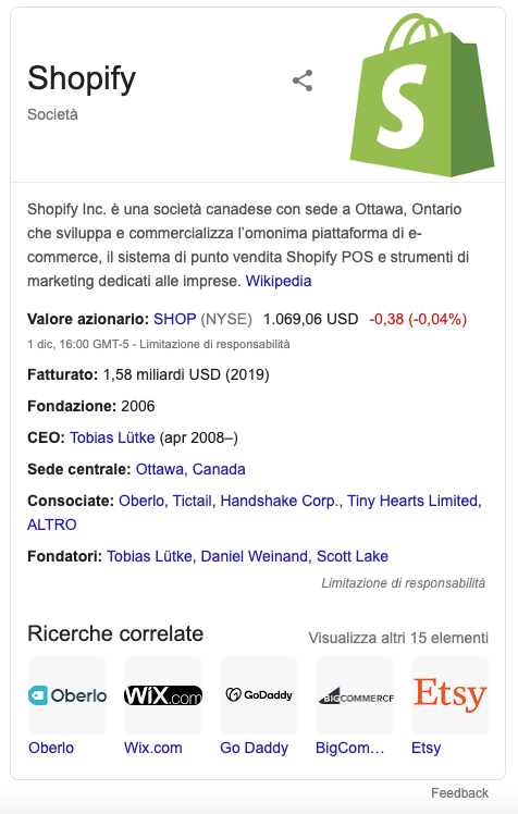 Knowledge panel Shopify