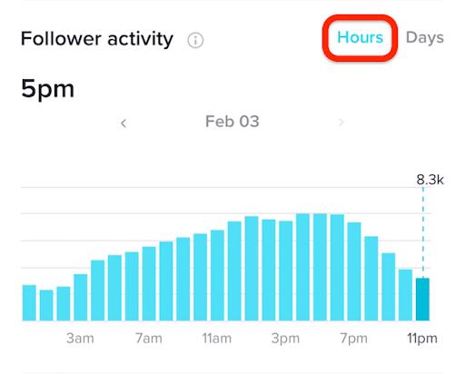 tiktok mejores horarios para publicar
