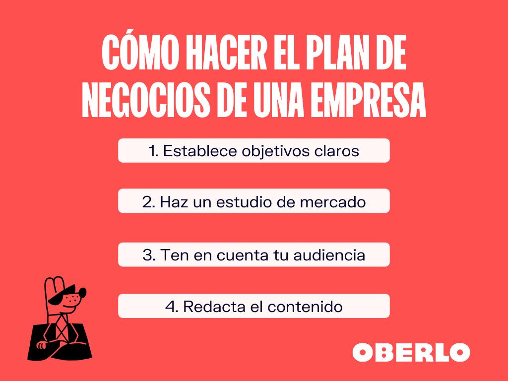 como hacer el plan de negocios de una empresa