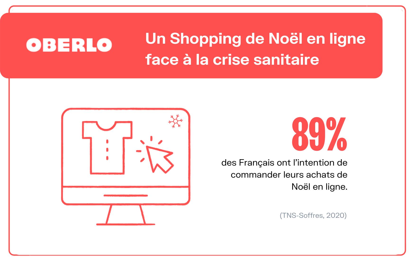 Chiffres Noel e-commerce France 2020
