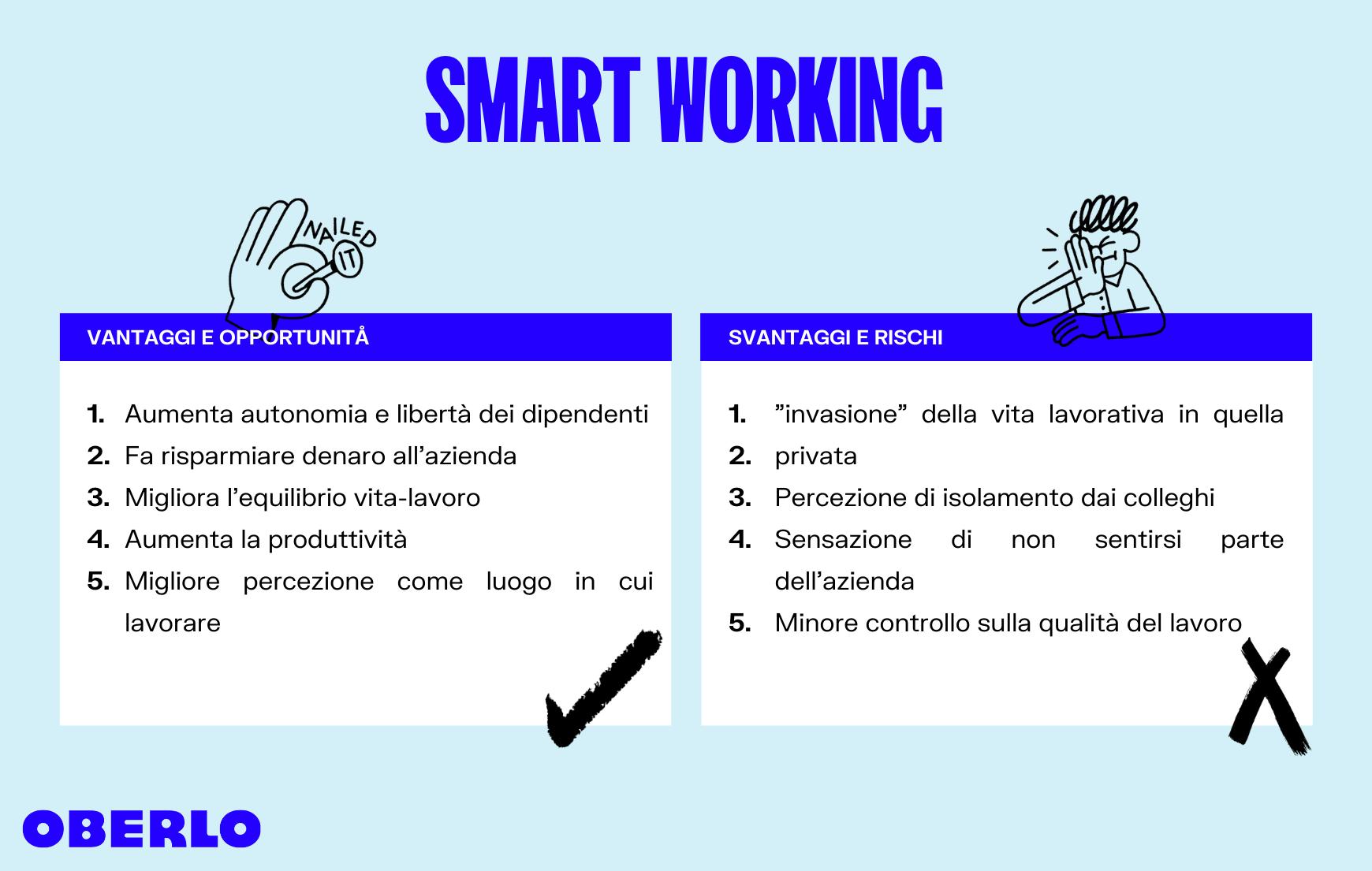 vantaggi e rischi smart working