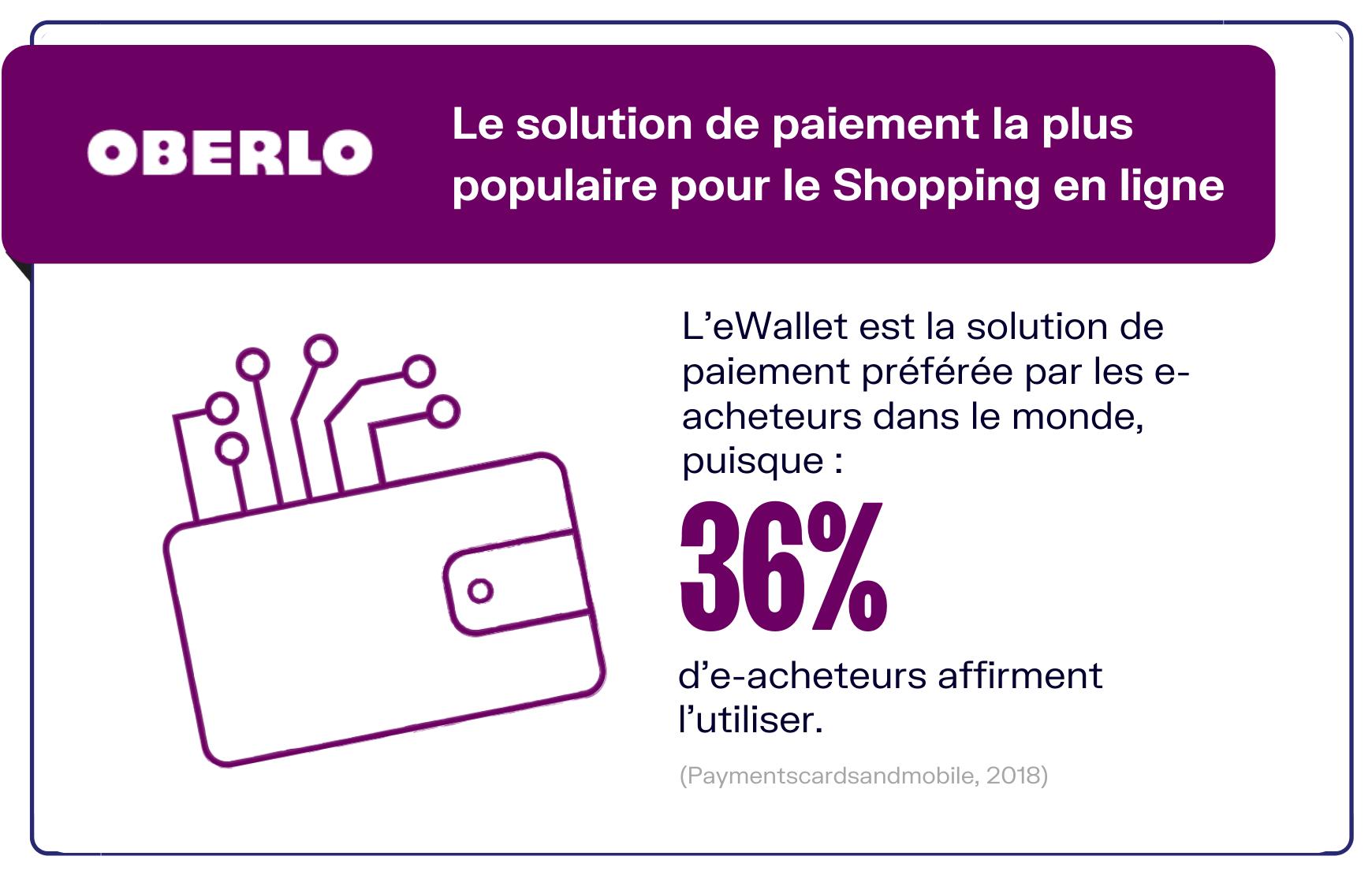 shopping en ligne moyen de paiement