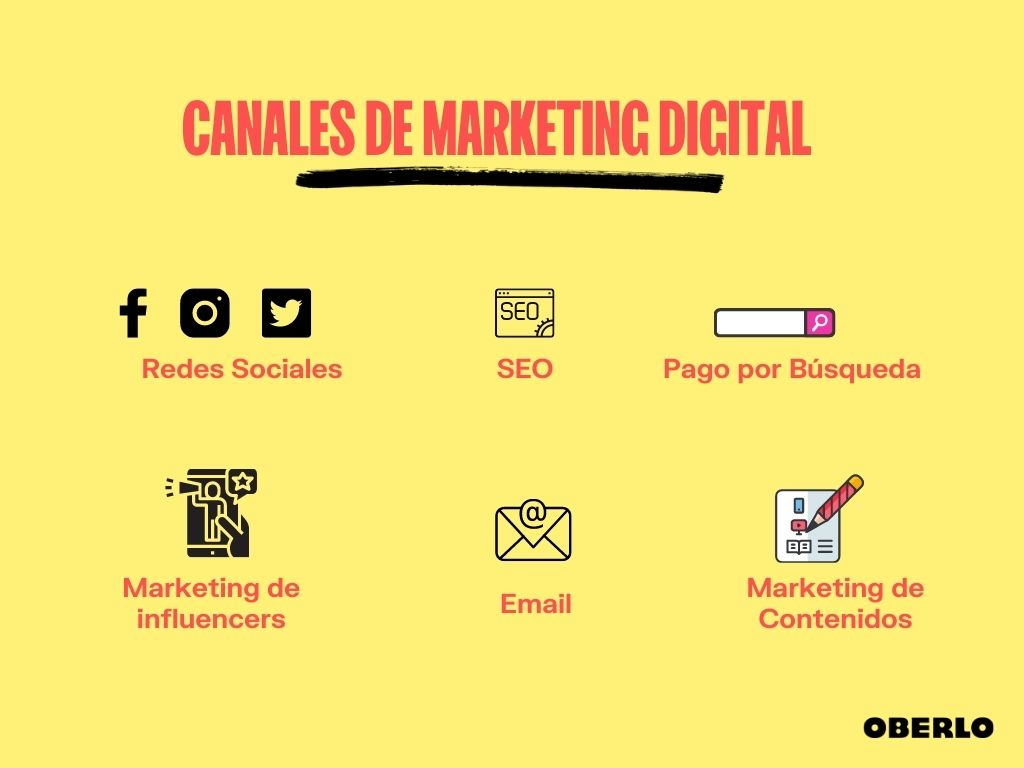 canales de marketing digital
