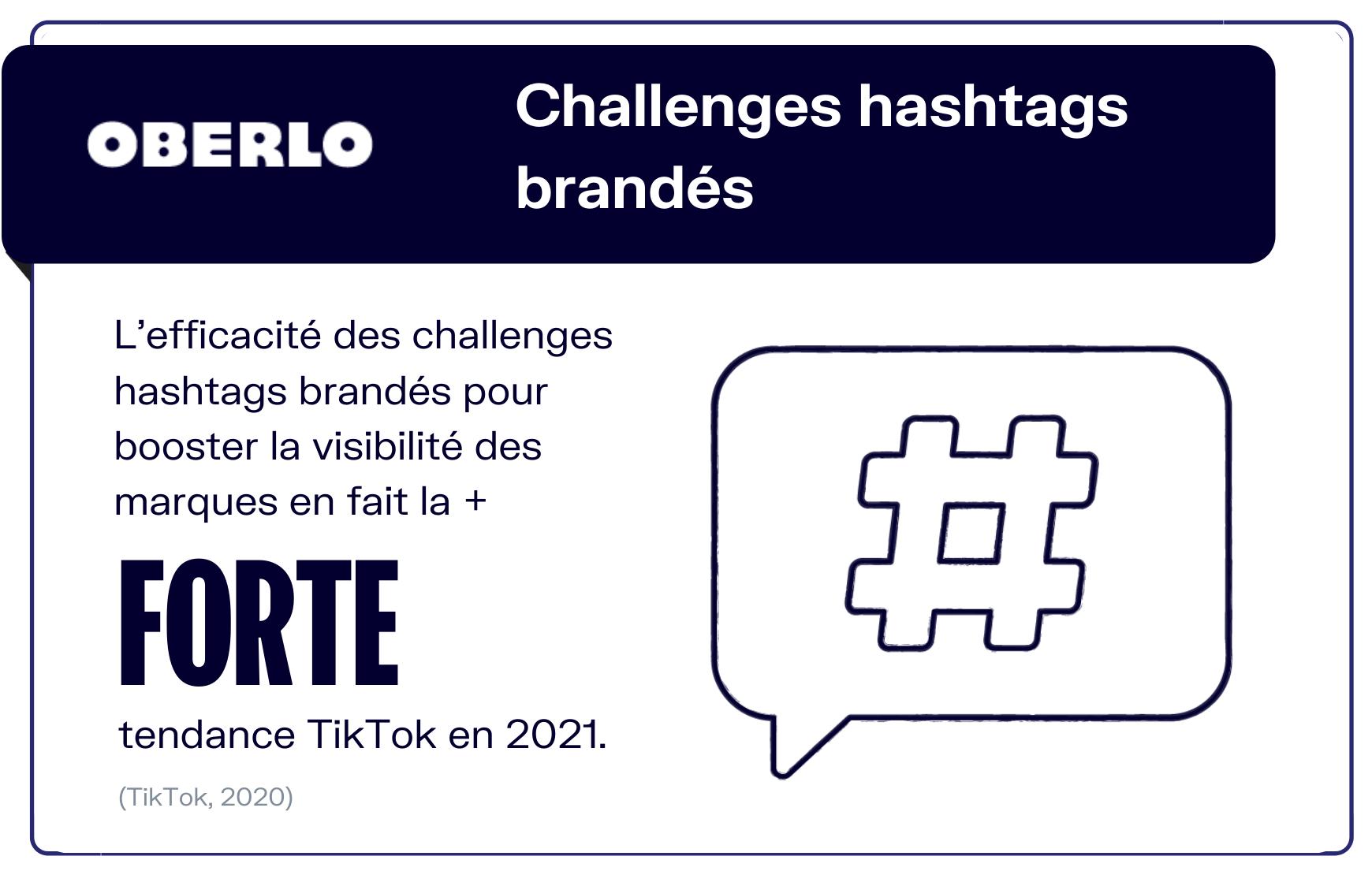 Tik Tok tendance 2021 challenges