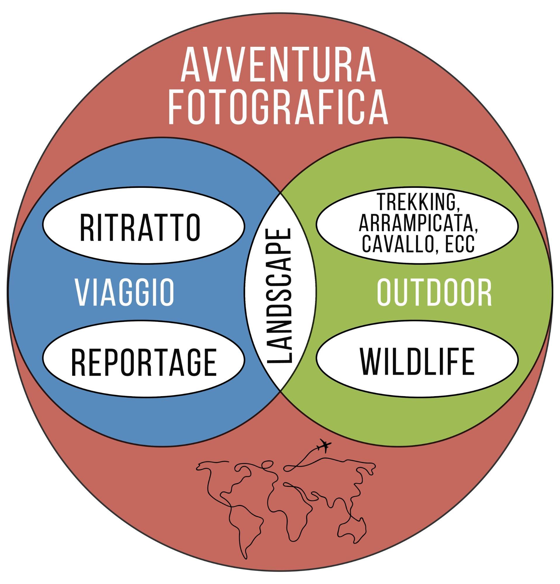 posizionamento grafico Viaggiosoloandata.it