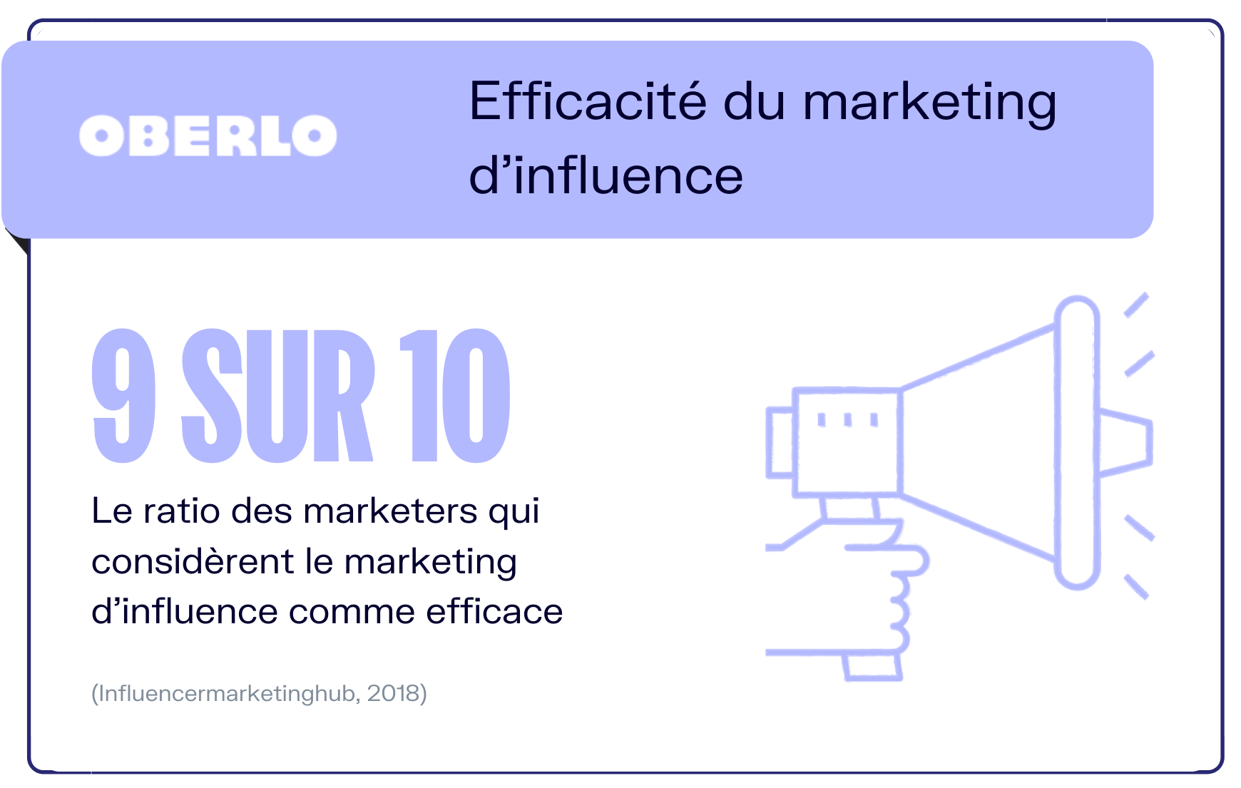 statistiques marketing influence