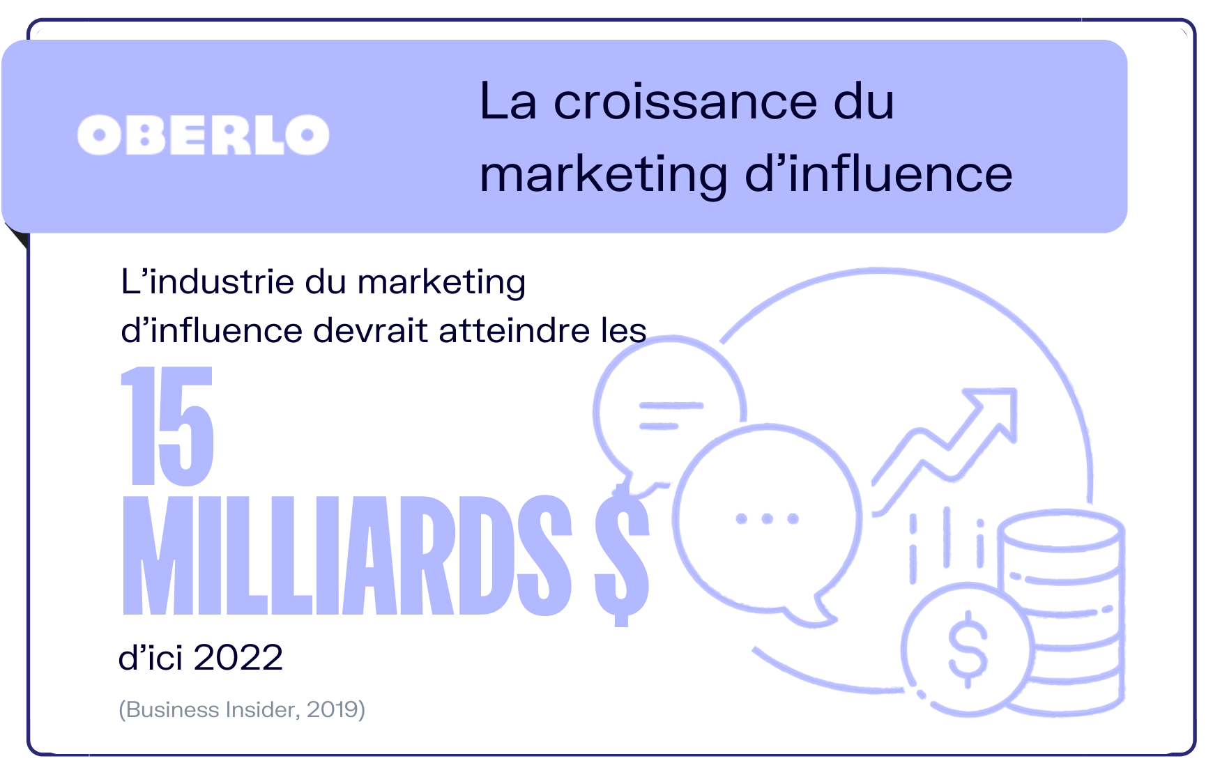 marketing influence chiffres