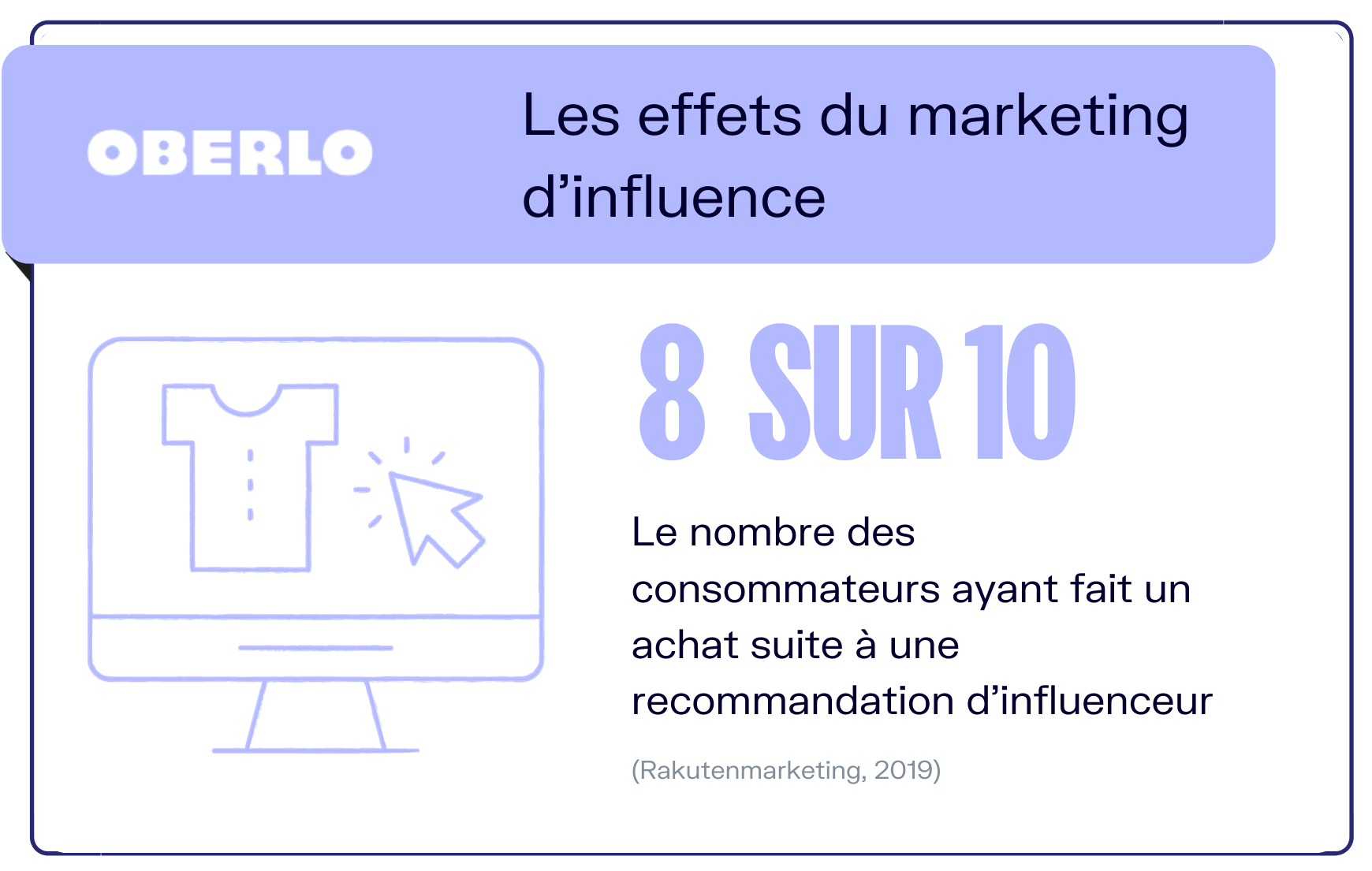 Effets marketing influence