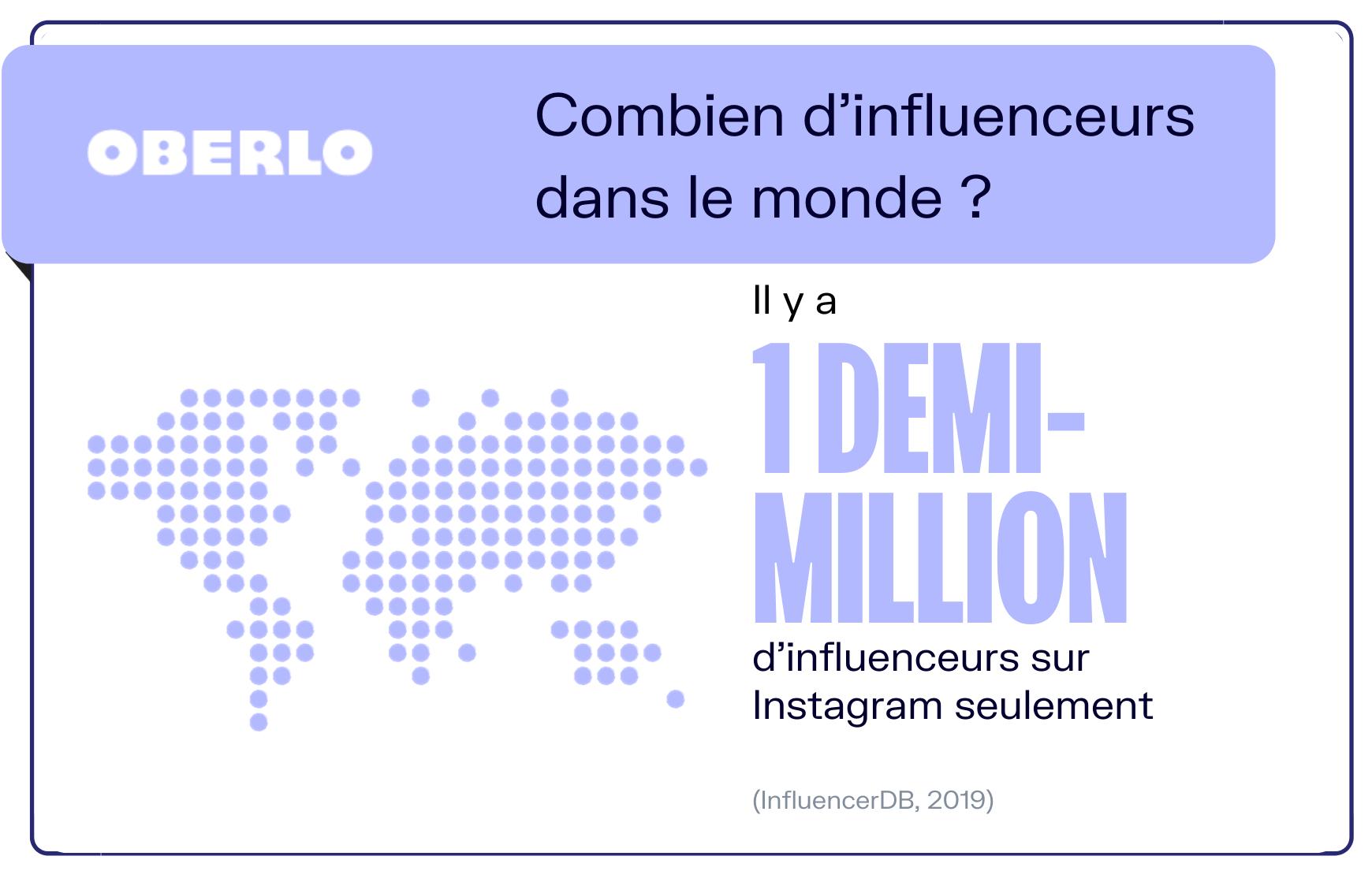 influenceurs instagram