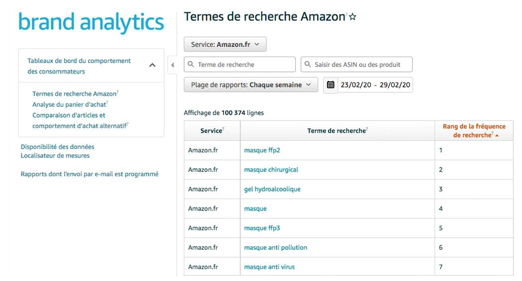 Termes de recherche - interface ABA