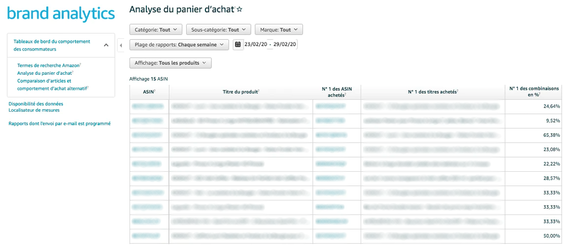 Analyse du panier d'achat - Interface ABA
