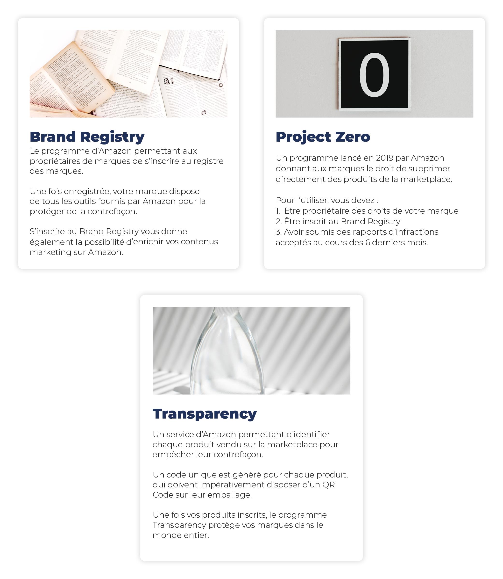 Flash Cards des termes principaux de l'article sur comment protéger ses marques sur Amazon
