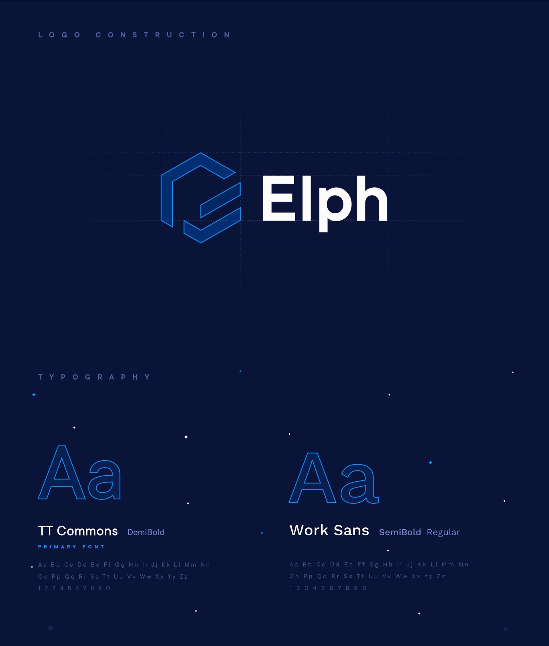 elph typography