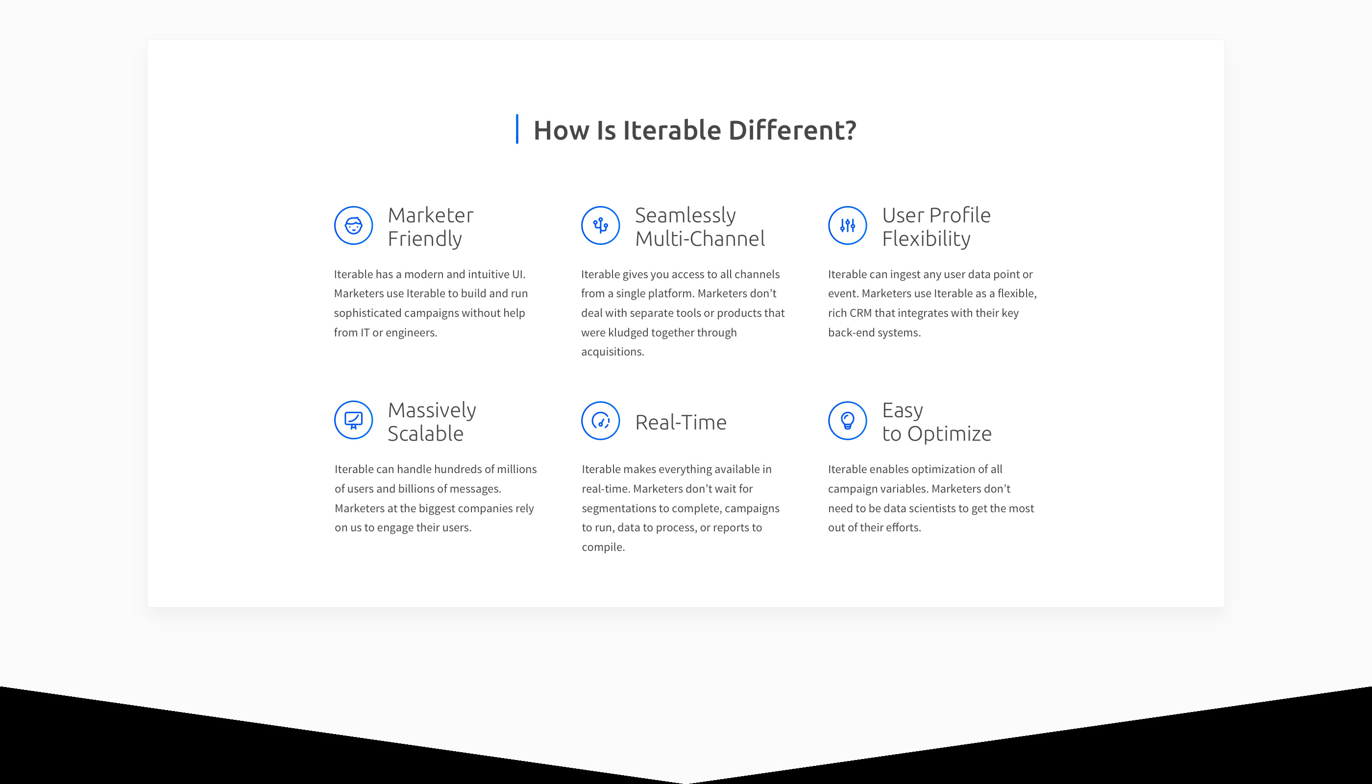 Iterable icons