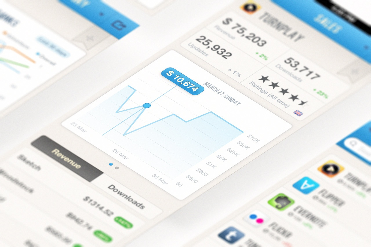 analytics app design