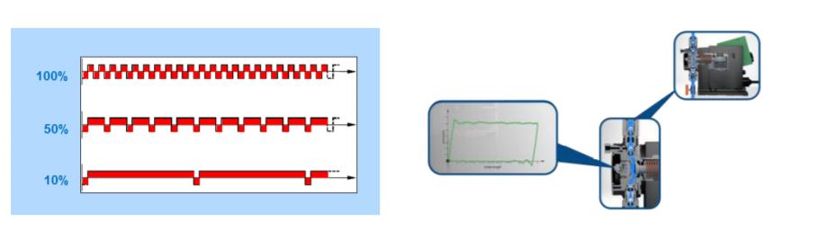 Zasada monitorowania przepływu i schemat przepływu dozowania