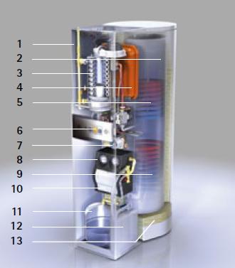 Kotły kondensacyjne Wolf - Schemat budowy solarnej centrali CSZ