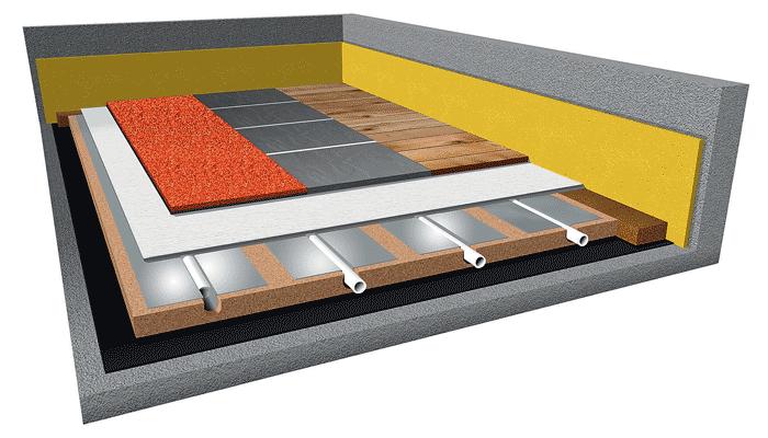 Podłogówka w technologii suchej zabudowy TiA - Profi System Acoustic