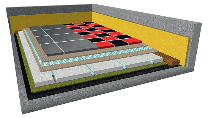 Podłogówka w technologii suchej zabudowy TiA - Profi System Renovation