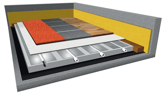 Podłogówka w technologii suchej zabudowy TiA - Profi System Standard