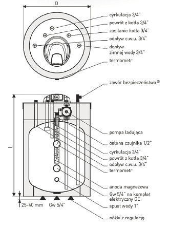 Budowa zbiornika typu SG(S) Fusion