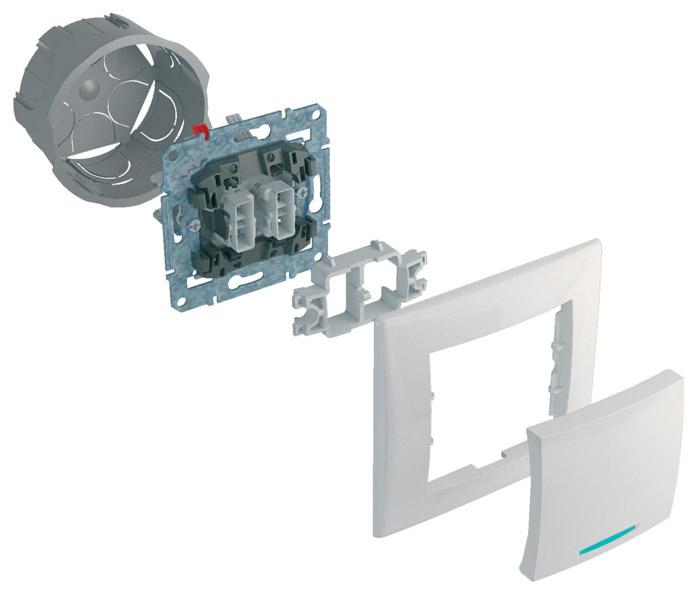 Gniazda i łączniki Schneider Electric Sedna - mechanizm