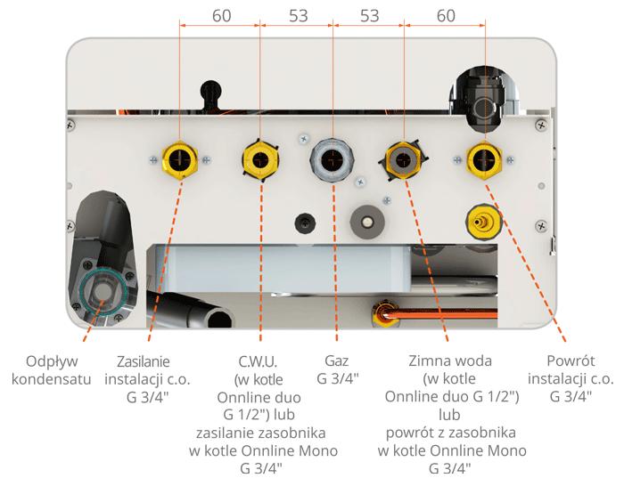 Kotły kondensacyjne Onnline 2019 - Przyłącza