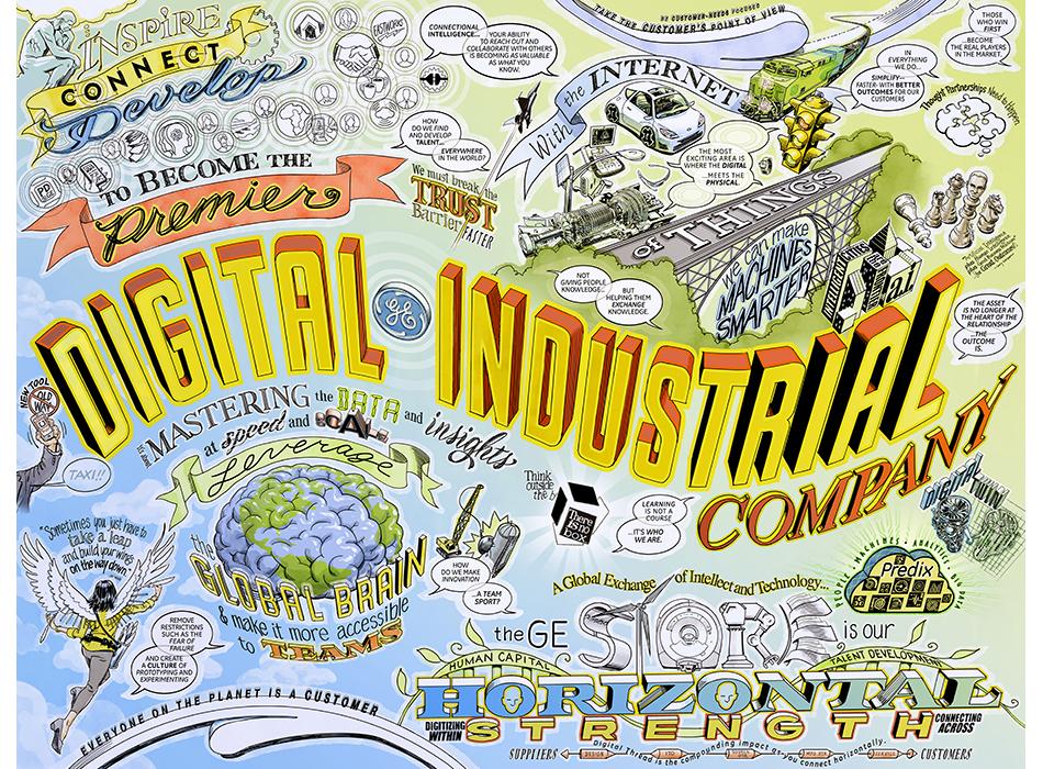 GE Digital/Industrial