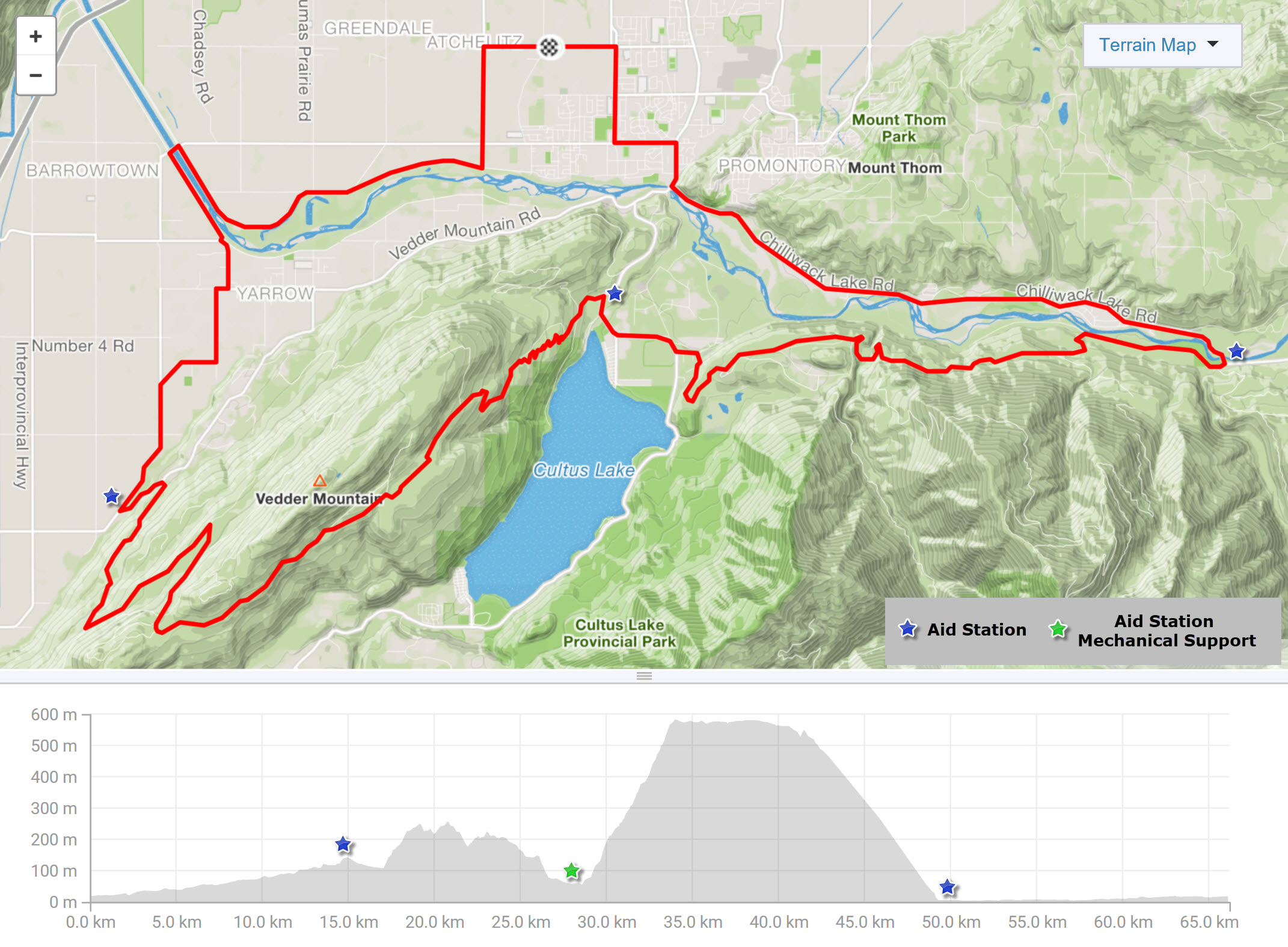 Ride for Water Route Map and Elevation - 66km Short Course