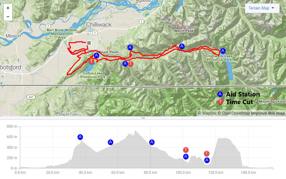 Ride for Water Route Map and Elevation - 148km Short Course
