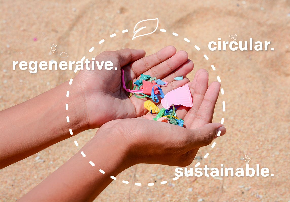 Circular, Sustainable, Regenerative