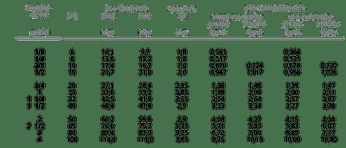 1599217489 paci prontuario lr 34a