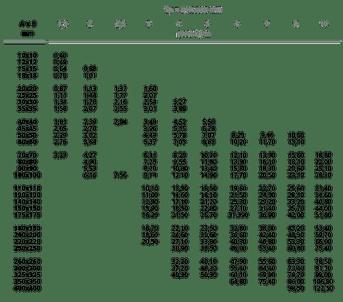 1599218438 paci prontuario lr 38 tab