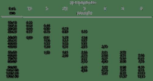 1599226374 paci prontuario lr 48 tab