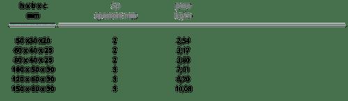 1599227588 paci prontuario lr 52a tab