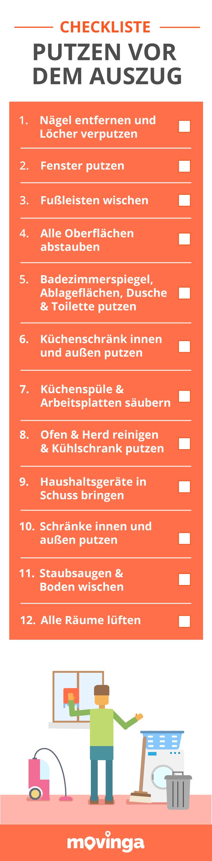 #Checkliste für das #Putzen vor dem #Auszug. Merke dir diese Grafik, wenn du sie hilfreich findest! #Umzugstipps
