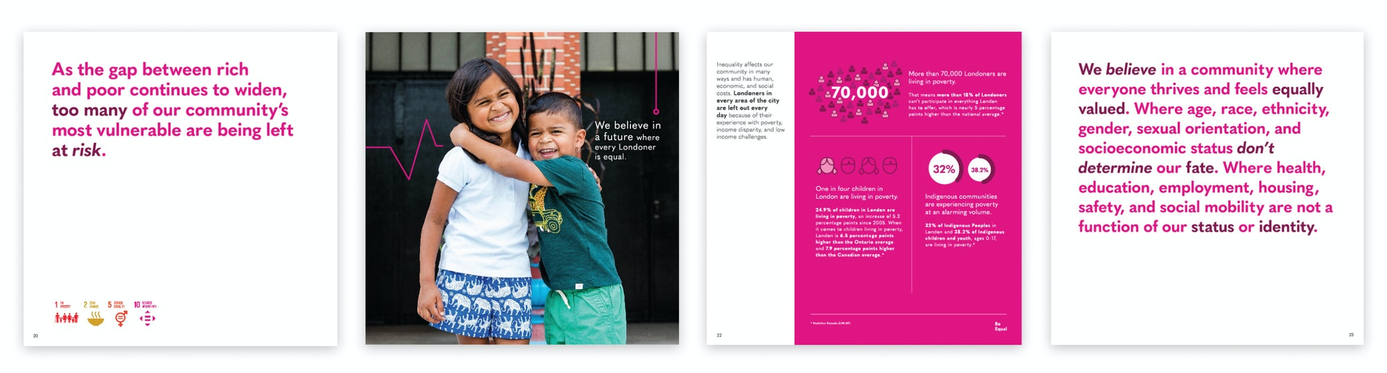 Four pages from the LCF's 2018 Vital Signs Report