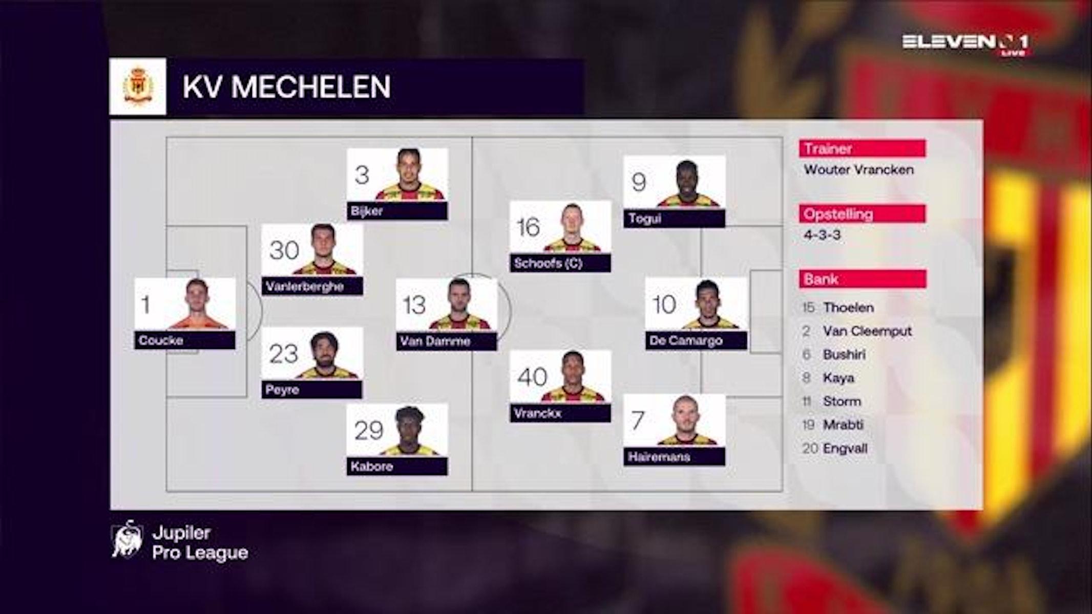 Samenvatting KV Mechelen vs. KV Oostende