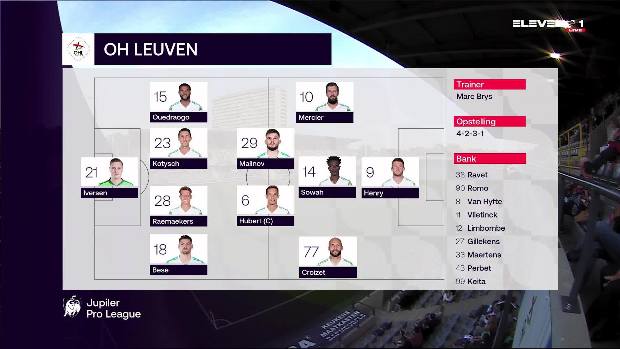 Samenvatting OH Leuven vs. Standard de Liège