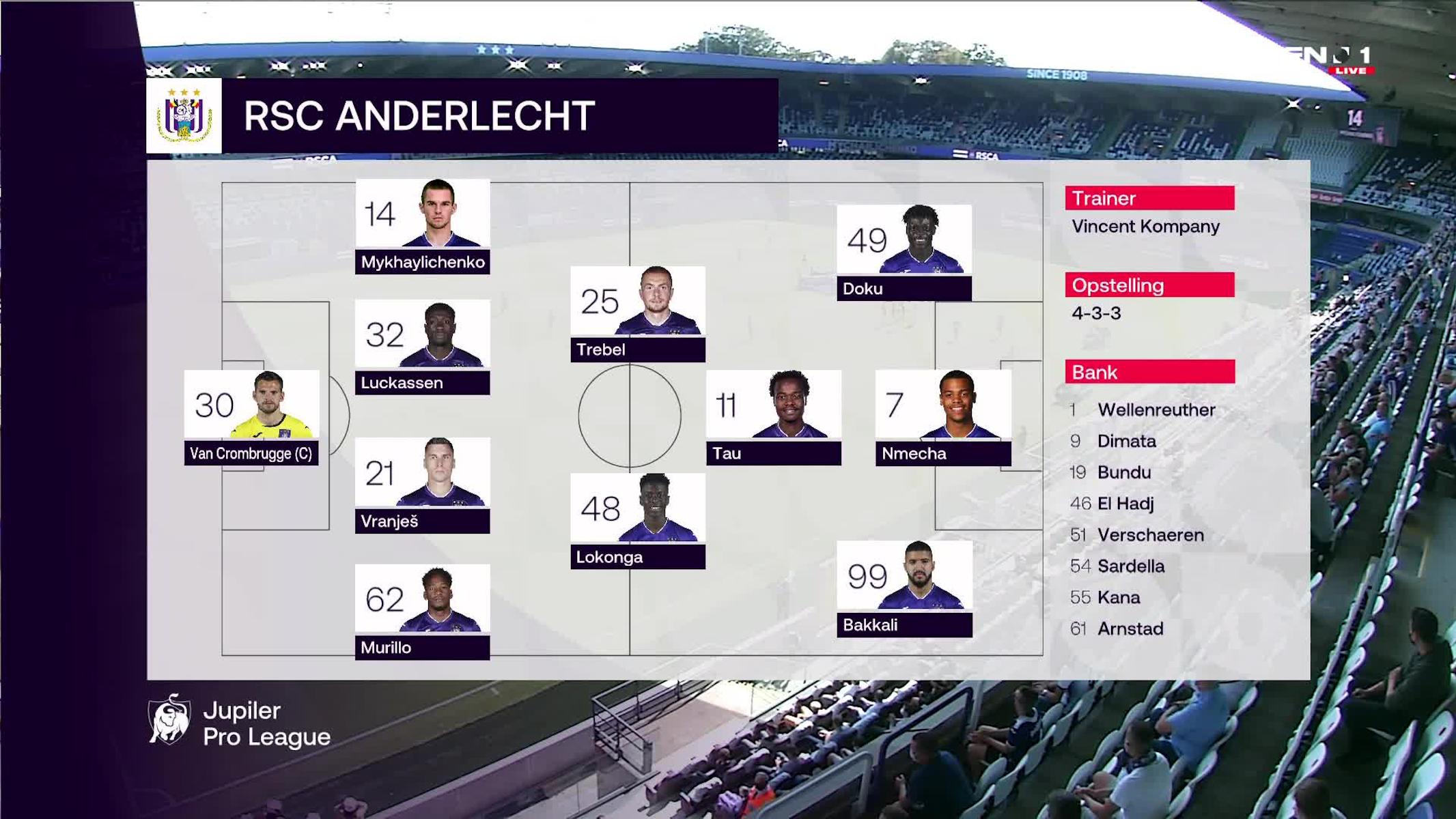 Samenvatting RSC Anderlecht vs. Cercle Brugge