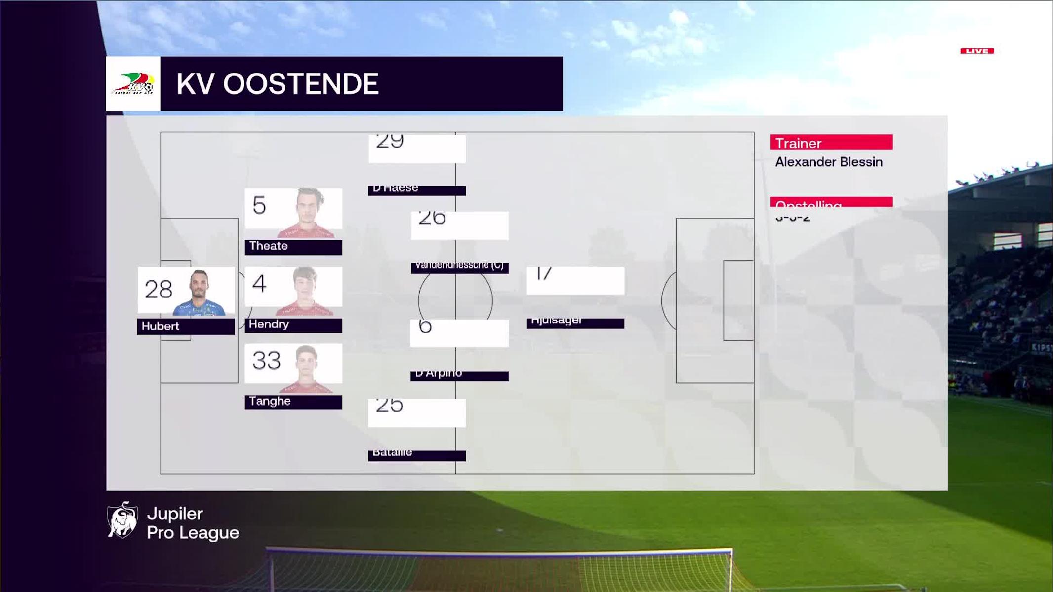 Samenvatting KV Oostende vs. OH Leuven
