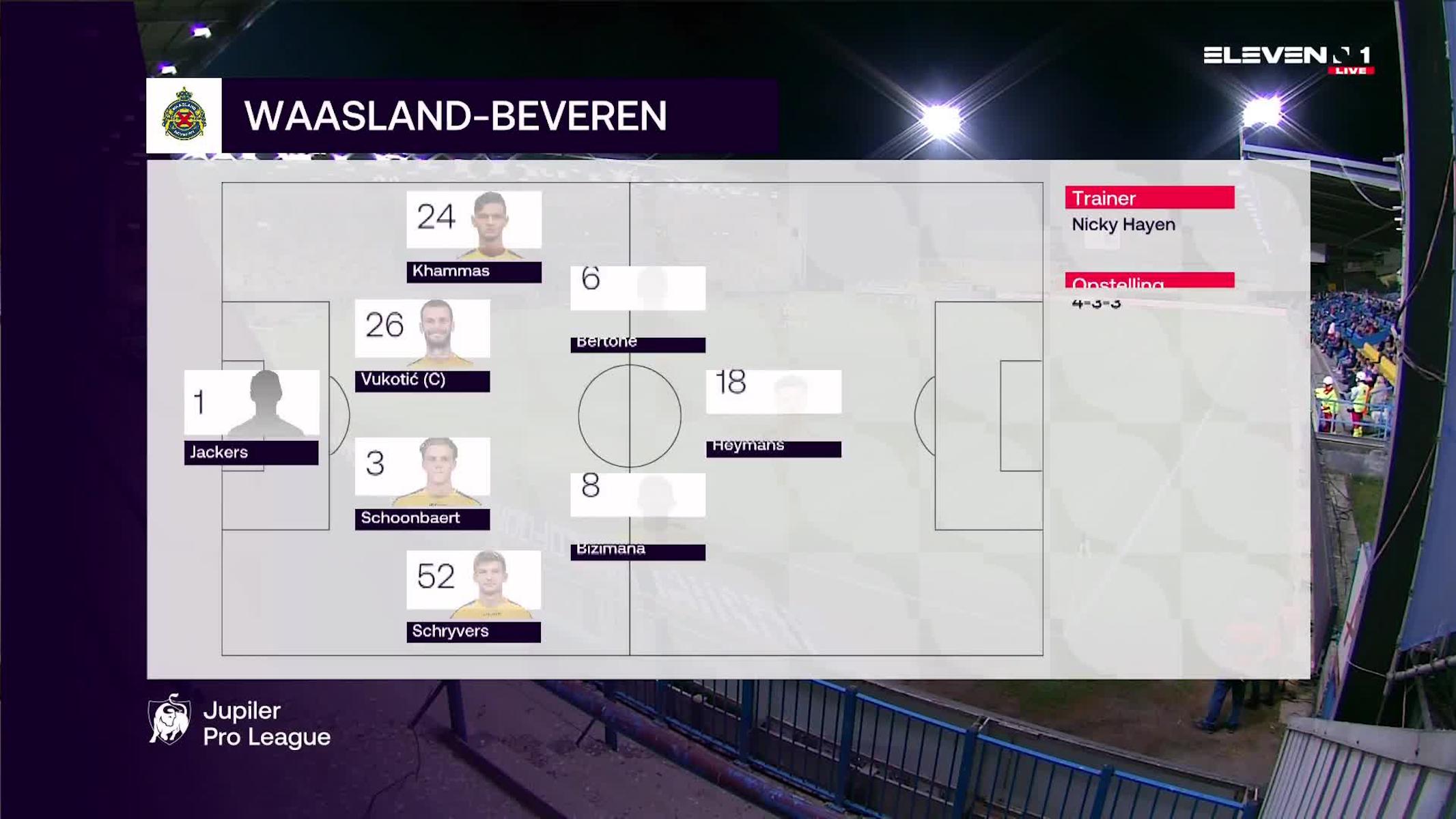 Samenvatting Waasland-Beveren vs. RSC Anderlecht
