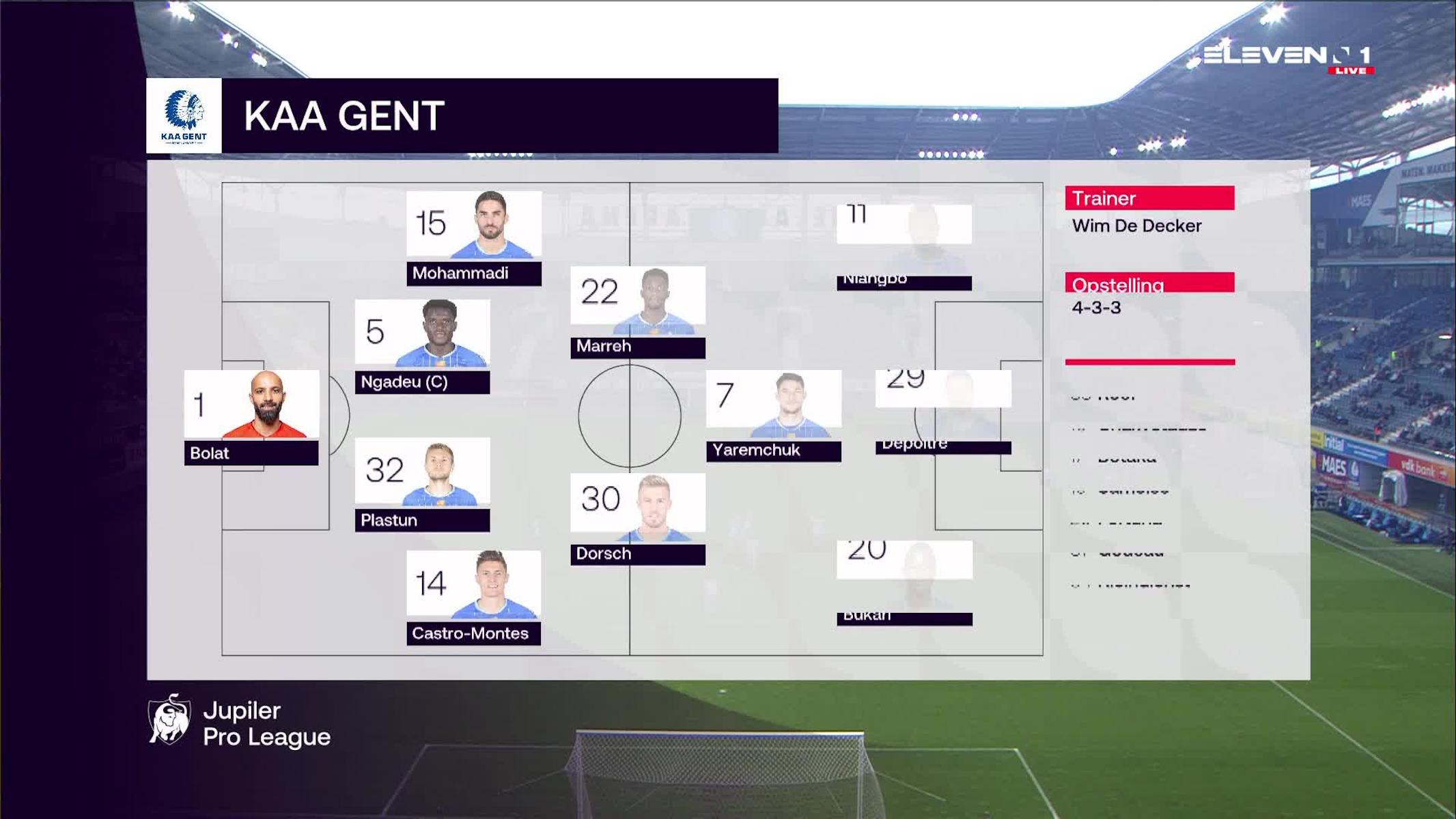 Samenvatting KAA Gent vs. K. Beerschot V.A.