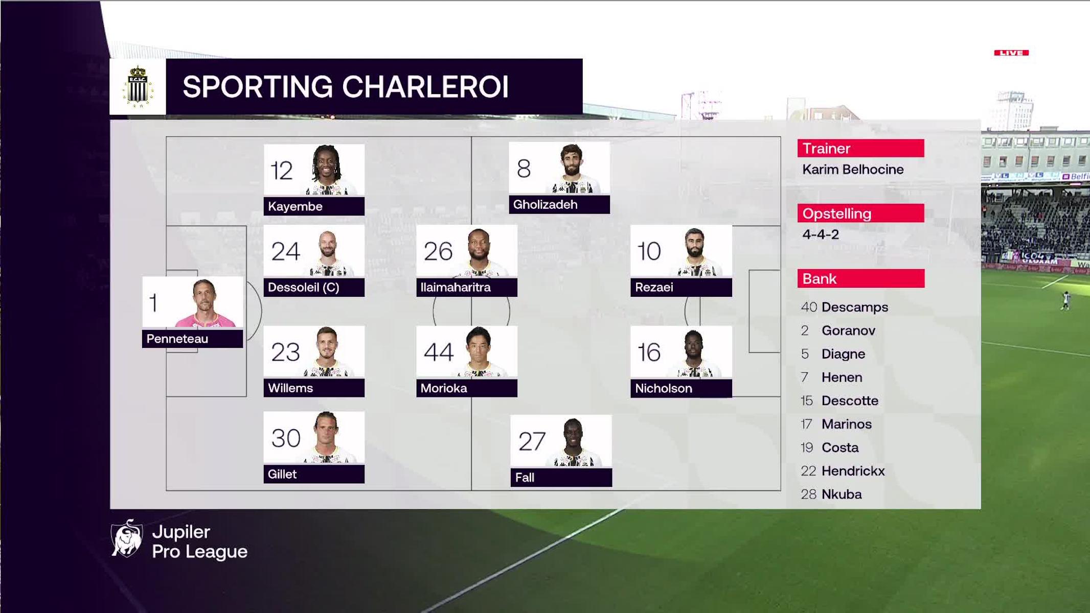 Samenvatting Sporting Charleroi vs. Standard de Liège