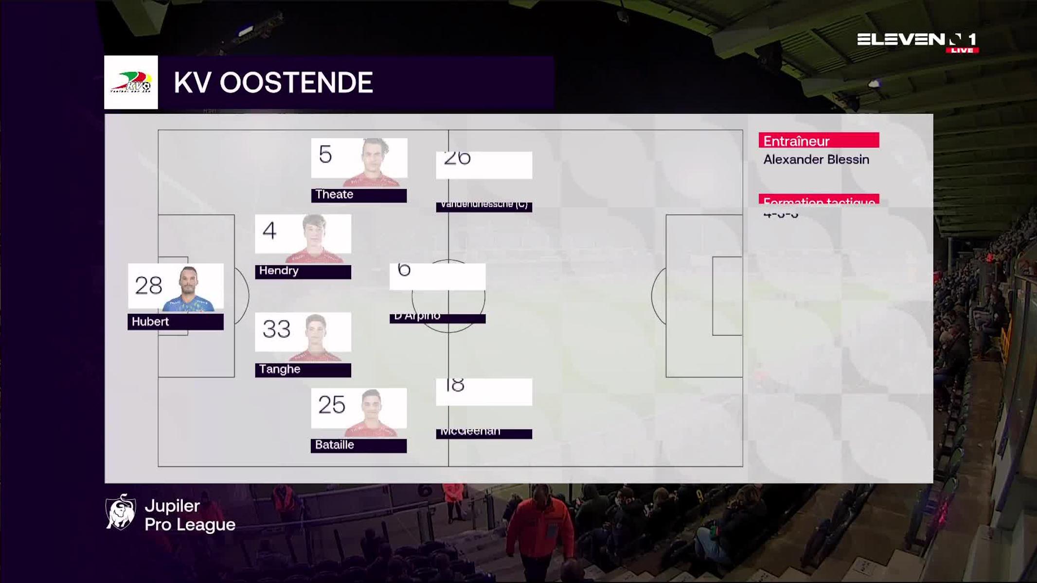 Résumé KV Oostende vs. Royal Excel Mouscron