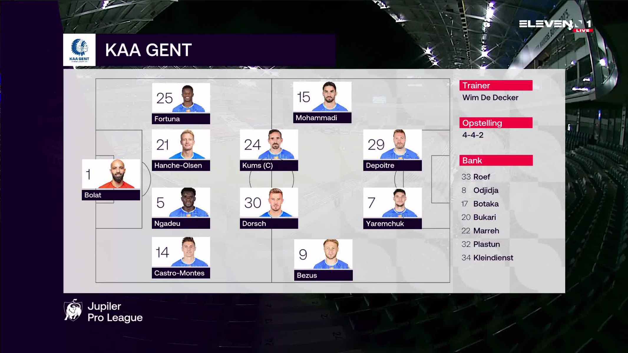 Samenvatting KAA Gent vs. KRC Genk