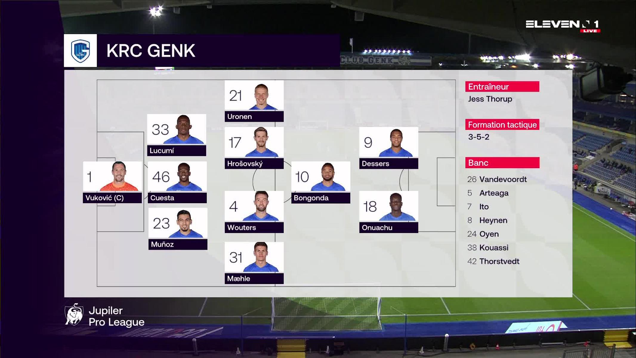 Résumé KRC Genk vs. KAS Eupen