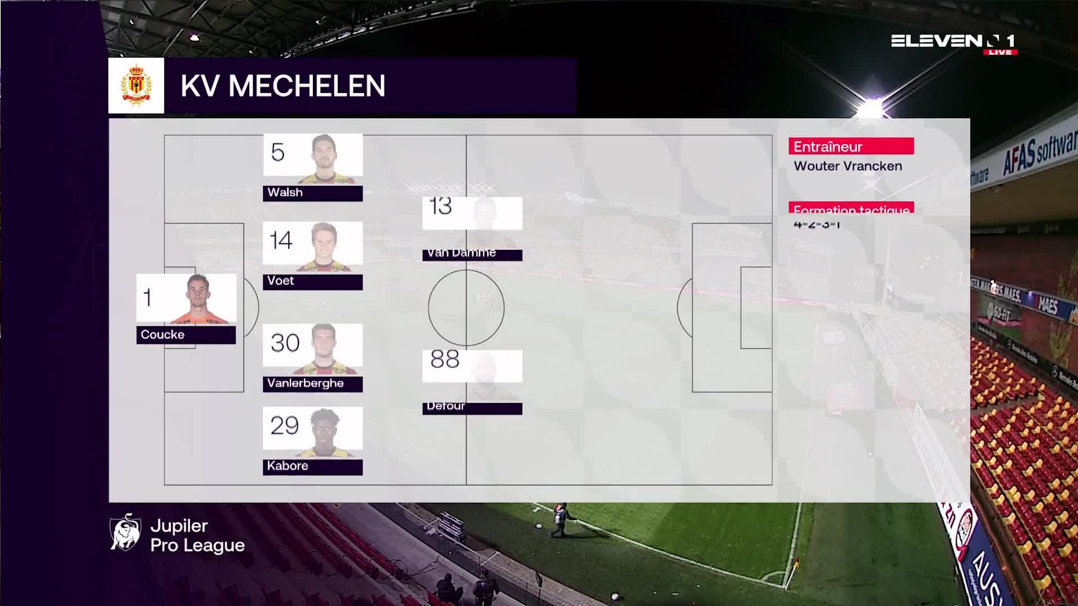 Résumé KV Mechelen vs. Sporting Charleroi