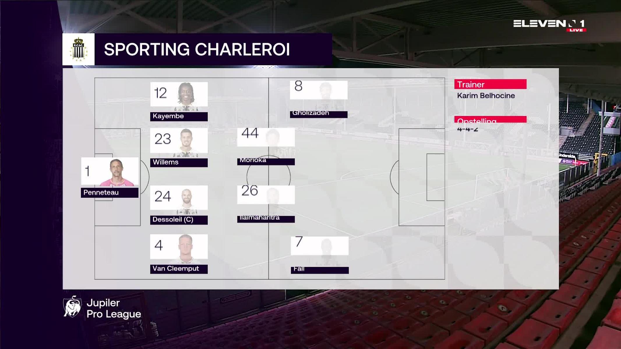 Samenvatting Sporting Charleroi vs. KAA Gent